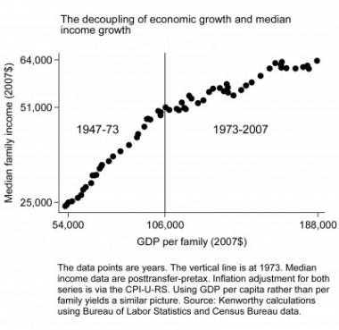 Thegreatdecoupling-figure1-version1[1]