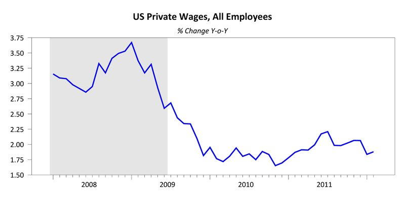 Wages4312