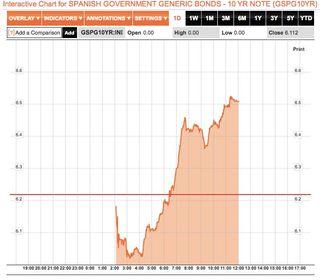 Spaindebt