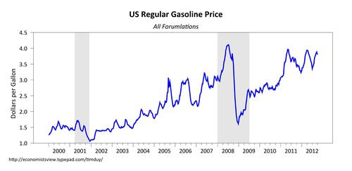 essay about gas prices 2011