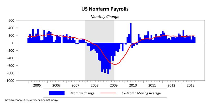 NFP092213