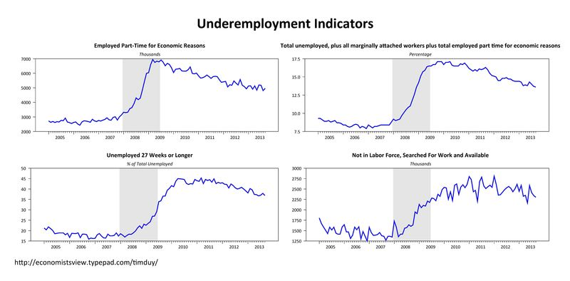 NFP3092213