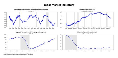 NFP2092213