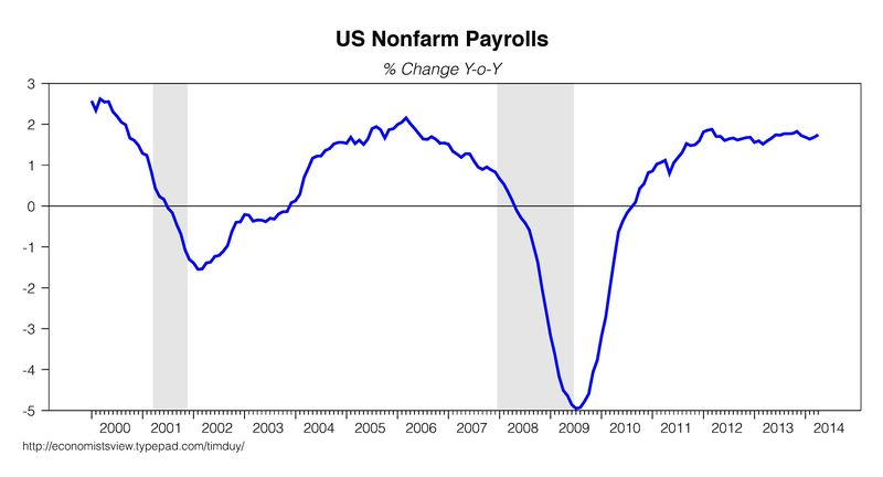 NFP051114