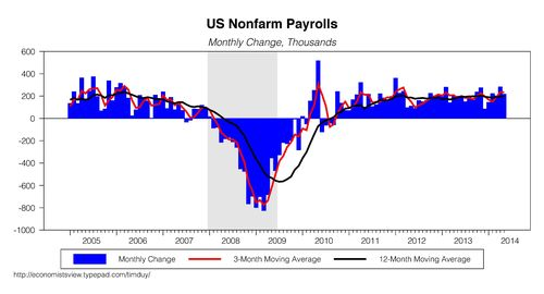 NFP0612014