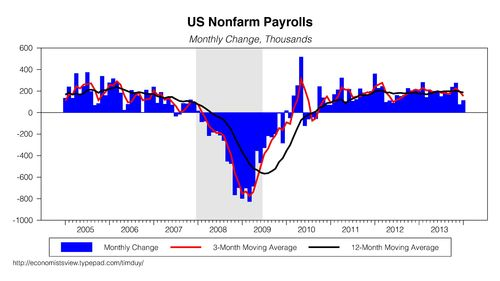 Nfp020714