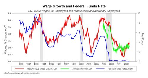 WAGES040414