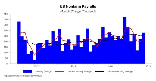 NFP060515
