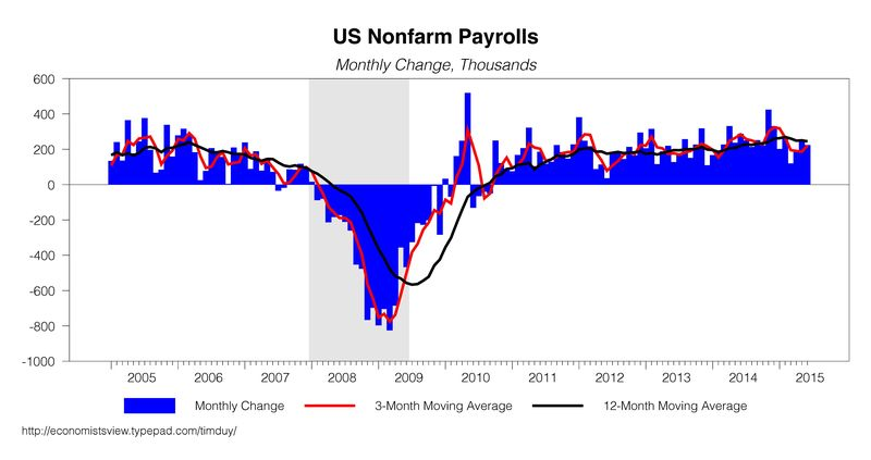 NFP070815