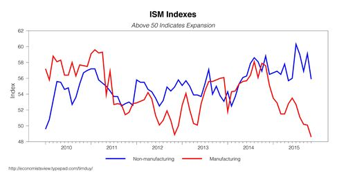 ISM120615