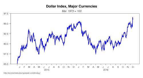 Dollar1216