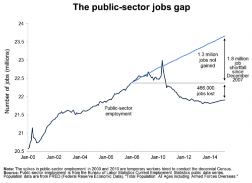 Jobs-day-public-sector.png.948