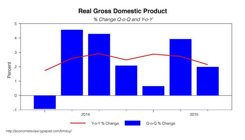 GDP012716