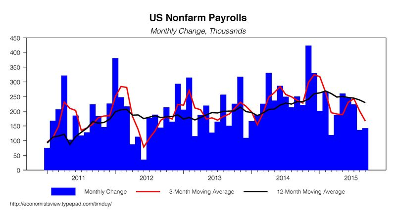 NFP110315