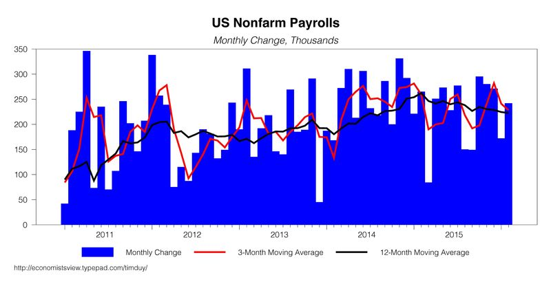 NFP030416