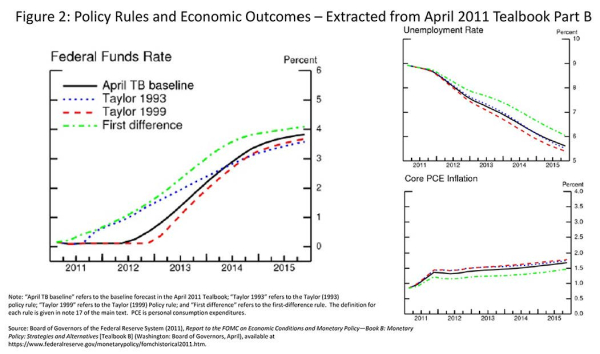 Takeaways From Fischer Speech - Tim Duy's Fed Watch