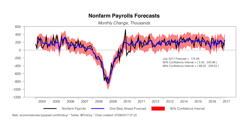 Nfp0717